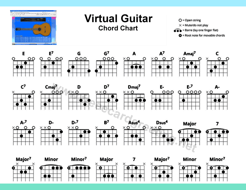 Chord! Free Guitar Chords  Apps on Google Play