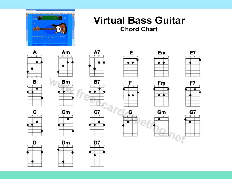 Fingering Bass Guitar